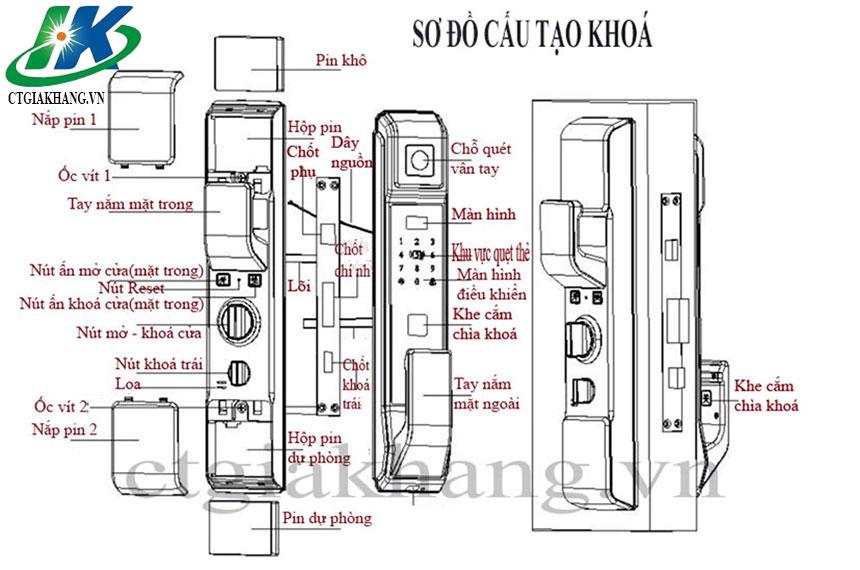 khóa cửa thông minh HK LOCK Z11